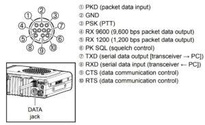 Data Connector Yaesu FTM-100